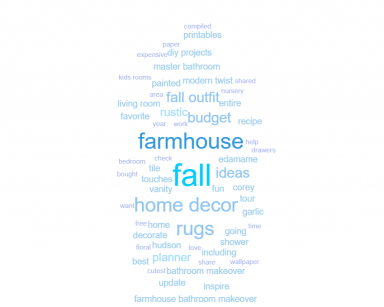 tailwind word cloud 384x307 - How to Find the Keywords You Rank for on Pinterest